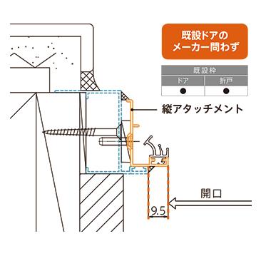 アタッチメント工法リフォーム浴室中折ドア