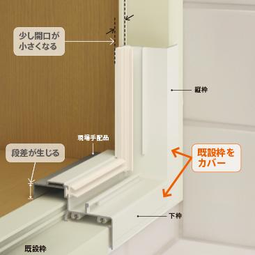 カバー工法浴室中折ドアSF型 (内付型)