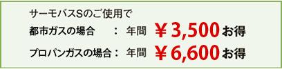 【測定条件】