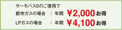 サーモバスSのご使用で都市ガスの場合:年間¥2,000お得 LPガスの場合:年間¥4,100お得