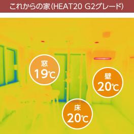 表面温度差