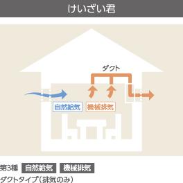 住まいの条件などに合わせて選べる計画換気システム