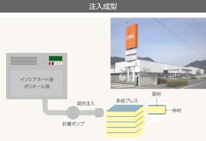 最適な条件で発泡させる工場生産で品質管理