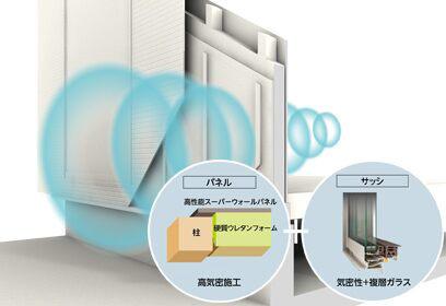すぐれた遮音性能の理由は、高気密施工+高断熱サッシ