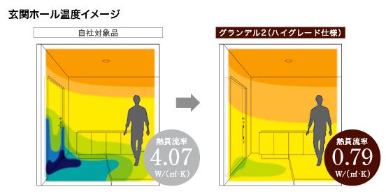 高断熱なドアで、冬の玄関も暖かく。