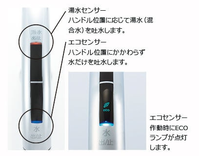 湯水センサー エコセンサー