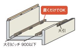 バルコニーの床へ、下図のピッチで大引を設置します。