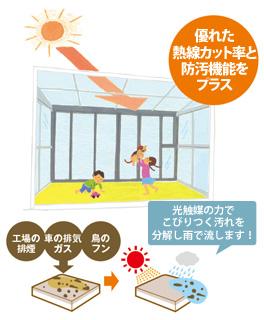 熱線吸収アクア ポリカーボネート