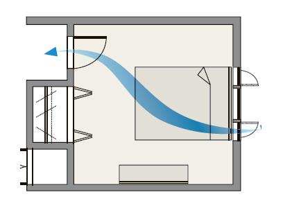 LIXIL | リビング・寝室・居室 | ラシッサ | 特長 | 通風と採光 ...