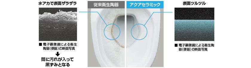 お掃除するたび、ガンコな水アカが落ちるンです。