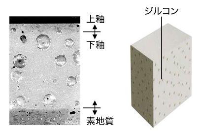 電子顕微鏡写真中の白色小斑点がジルコン鉱物