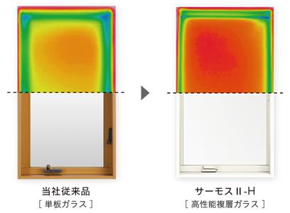 断熱窓へ交換して、快適性をアップ