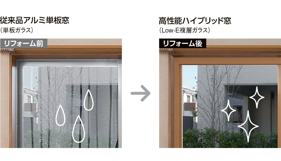 お部屋の断熱性を高める高性能ハイブリッド窓