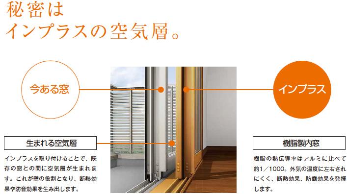 秘密はインプラスの空気層。 「生まれる空気層」「樹脂製内窓」