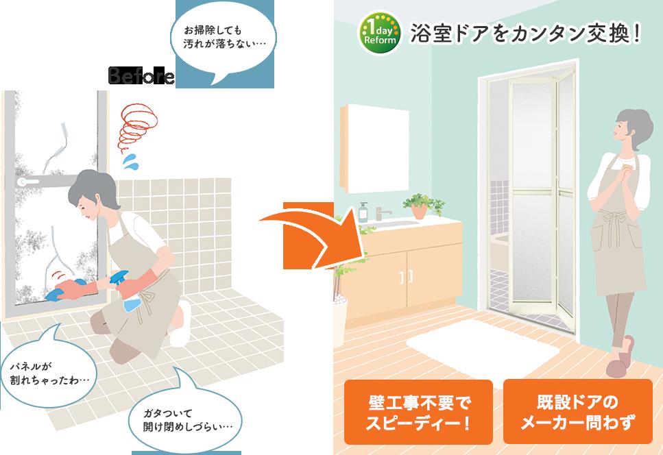 リクシルのリフォーム浴室ドアリフォームイメージ