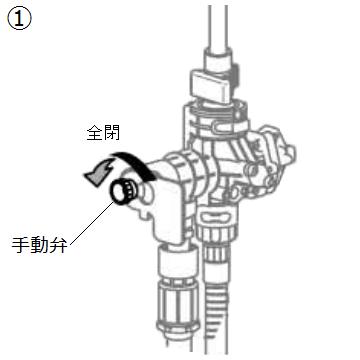 ナビッシュの手動弁位置