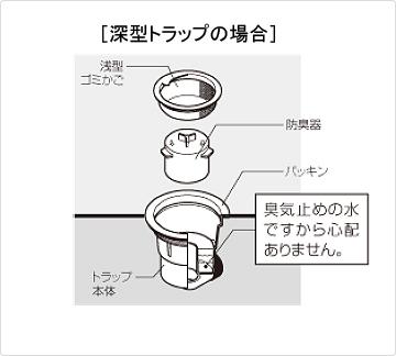 排水トラップ 掃除
